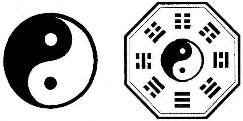 Теоретические основы Тай-цзи цюань.